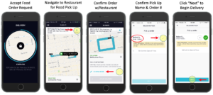 Uber Eats Delivery Driver How to Make Money Delivering Food-Sign Up Bonus